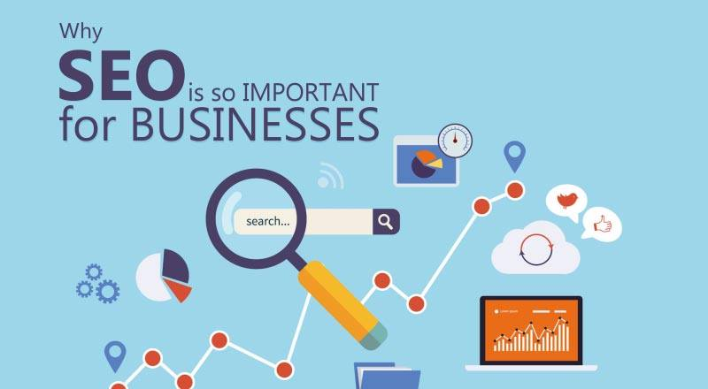 Why SEO is important to your Business